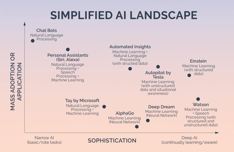 AI_Simplified-AI-Landscape-2
