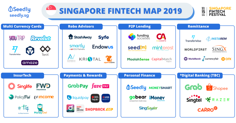 Singapore-Fintech-Map-and-Landscape